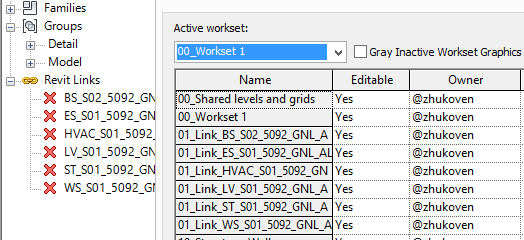 Worksets with Dynamo